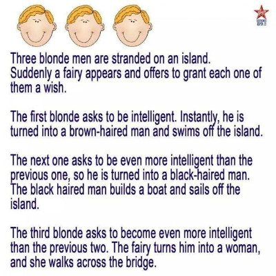 Giggle Time--Blonds